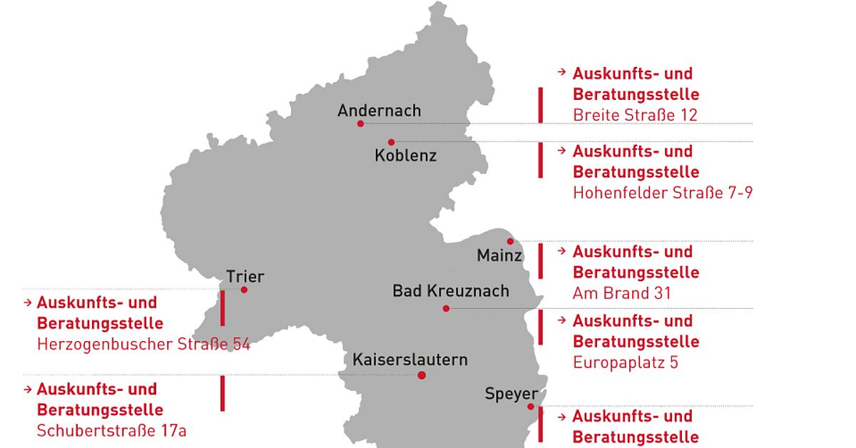 deutsche rentenversicherung rlp